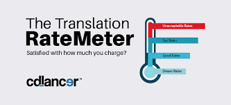 translation-ratemeter_cdlancer